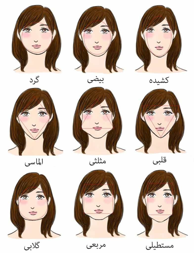 آرایش صورت لاغر